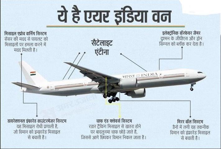 एयर इंडिया वन
