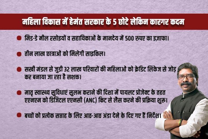 सरकार के 5 छोटे कारगर कदम
